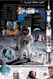 فضاء: مرور ٥٠ عامًا على أول هبوط للبشر على سطح القمر infographic