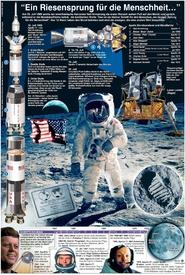 WELTRAUM: 50. Jahrestag der Mondlandung infographic