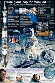 SPACE: Moon landing 50th anniversary infographic