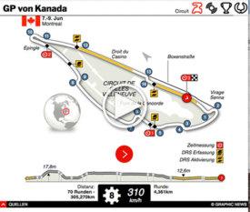 F1: Kanada GP interactive 2019 infographic