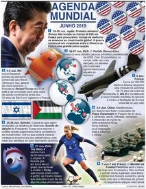 AGENDA MUNDIAL: Junho 2019 infographic