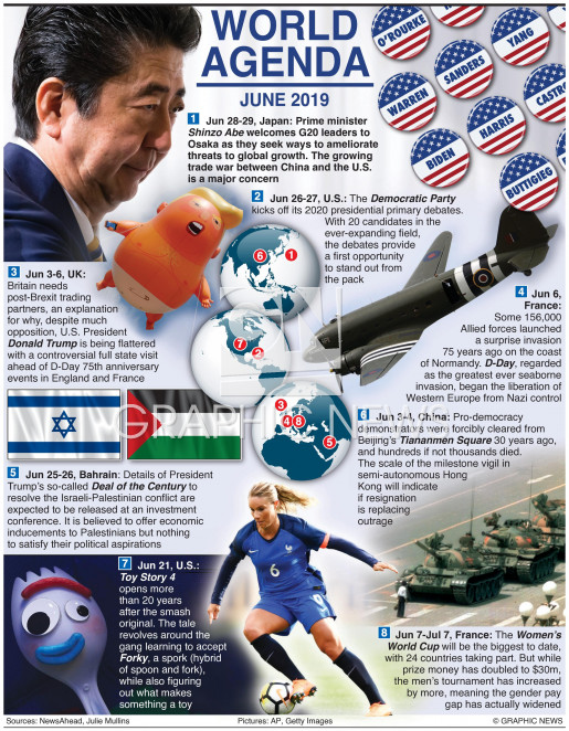 June 2019 infographic