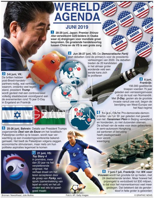 Juni 2019 infographic