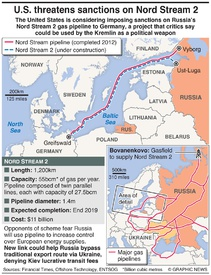 ENERGY: Nord Stream 2 sanctions threat infographic