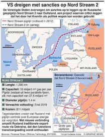 ENERGIE: Dreiging sancties Nord Stream 2 infographic