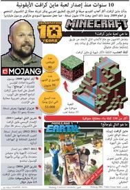 ترفيه: 10 سنوات منذ إصدار لعبة ماين كرافت الأيقونية infographic