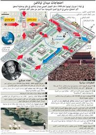 الصين: ذكرى احتجاجات ميدان تيانانمن infographic