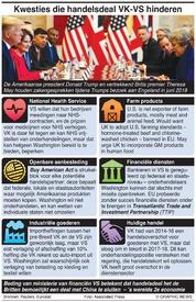 BREXIT: Kwesties die handelsdeal VK-VS kunnen hinderen infographic