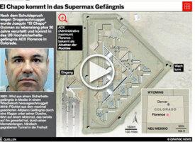KRIMINALITÄT: El Chapo kommt ins Supermax Gefängnis  interactive infographic