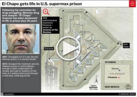 CRIME: El Chapo gets life in U.S. supermax prison - interactive (1) infographic