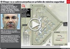 CRIMEN: Cadena perpetua para El Chapo en supermáxima seguridad en EUA Interactivo (1) infographic