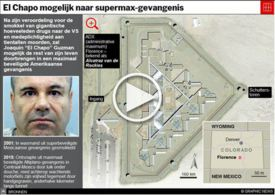 MISDAAD: El Chapo mogelijk naar supermax-gevangenis interactive infographic