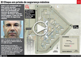 CRIME: El Chapo em prisão de segurança máxima interactivo infographic