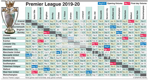 Soccer English Premier League Fixtures 2019 20 Infographic