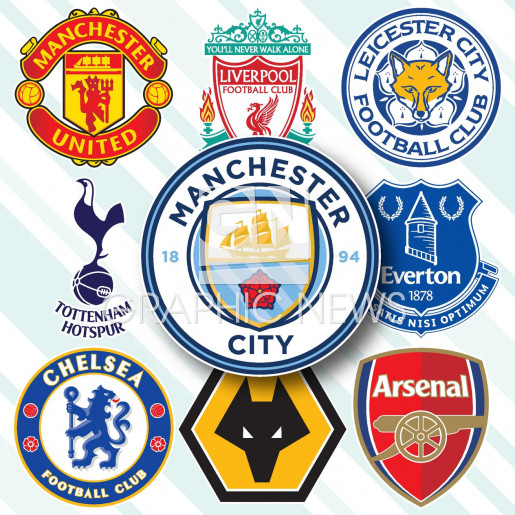 English Premier League crests 2019-20 infographic