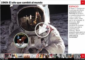 HISTORIA: 1969 -- EL AÑO QUE CAMBIÓ AL MUNDO Interactivo infographic
