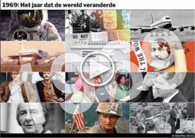 GESCHIEDENIS: 1969 -- Het jaar dat de wereld veranderde - interactive infographic