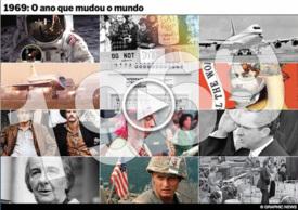 HISTÓRIA: 1969 -- O ano que mudou o mundo interactivo infographic