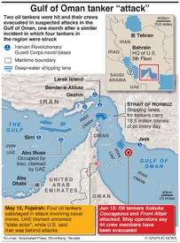 MIDEAST: Two tankers struck in Gulf of Oman infographic