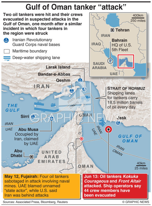 Two tankers struck in Gulf of Oman infographic
