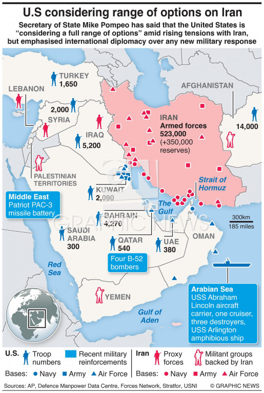 MIDDLE EAST: U.S. and Iranian military assets