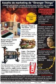 ENTRETENIMENTO: Assalto de marketing de Stranger Things infographic