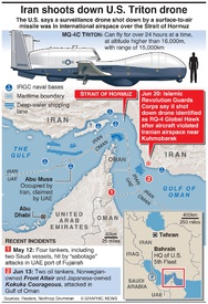 MIDEAST: Iran shoots down U.S. military drone (1) infographic