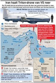 MIDDEN-OOSTEN: Iran haalt Triton-drone van VS neer infographic