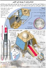 فضاء: تشاندرايان ٢ يتوجه إلى القمر infographic