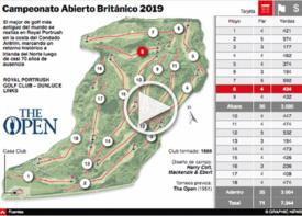 GOLF: Campeonato Abierto Británico 2019 Interactivo infographic