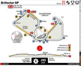 F1: Britischer GP interactive 2019 infographic