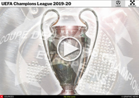 SOCCER: UEFA Champions League guide 2019-20 interactive (2) infographic