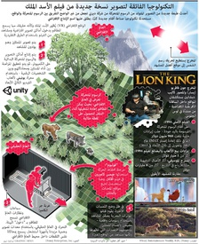 ترفيه: إعادة إصدار فيلم الأسد الملك infographic