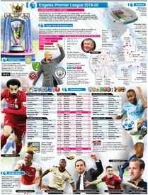 VOETBAL: Engelse Premier League wallchart 2019-20 infographic