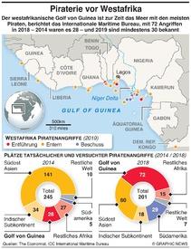 AFRIKA: Piraterie im Golf von Guinea infographic