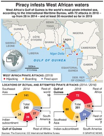 AFRICA: Gulf of Guinea piracy infographic