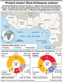 AFRIKA: Piraterij in Golf van Guinee infographic