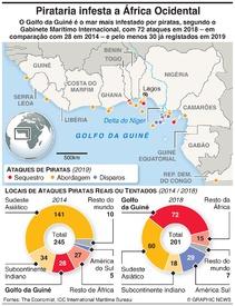 ÁFRICA: Pirataria no Golfo da Guiné infographic