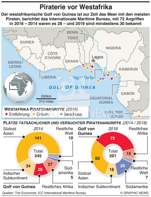 Piraterie im Golf von Guinea infographic