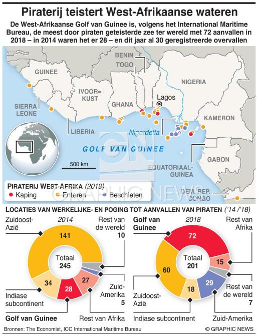 Piraterij in Golf van Guinee infographic