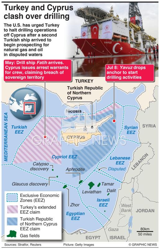 Turkey-Cyprus gas dispute intensifies infographic