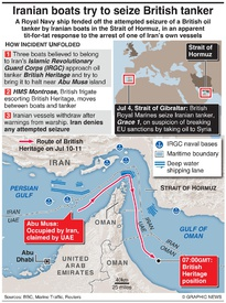 MIDEAST: Iranian boats try to seize British tanker infographic