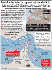 ORIENTE MEDIO: Botes iraníes tratan de capturar un petrolero británico infographic