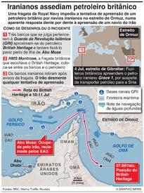 MÉDIO ORIENTE: Barcos iranianos tentam apreender petroleiro britânico infographic