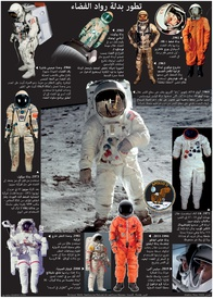 فضاء: تطور بدلة رواد الفضاء infographic