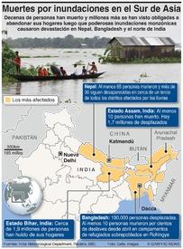 CLIMA: Decenas de muertes por inundaciones en el Sur de Asia infographic