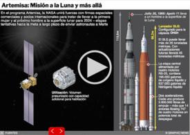 ESPACIO: Artemisa - misión a la Luna y más allá Infográfico interactivo  infographic