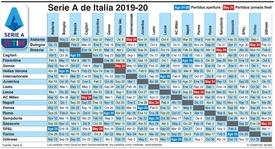 SOCCER: Partidos de la Serie A de Italia 2019-20 infographic