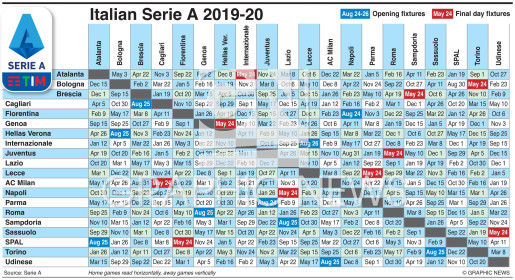 soccer italian serie a fixtures 2019 20 infographic soccer italian serie a fixtures 2019