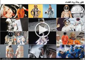 فضاء: تطور بدلة رواد الفضاء - رسم تفاعلي infographic